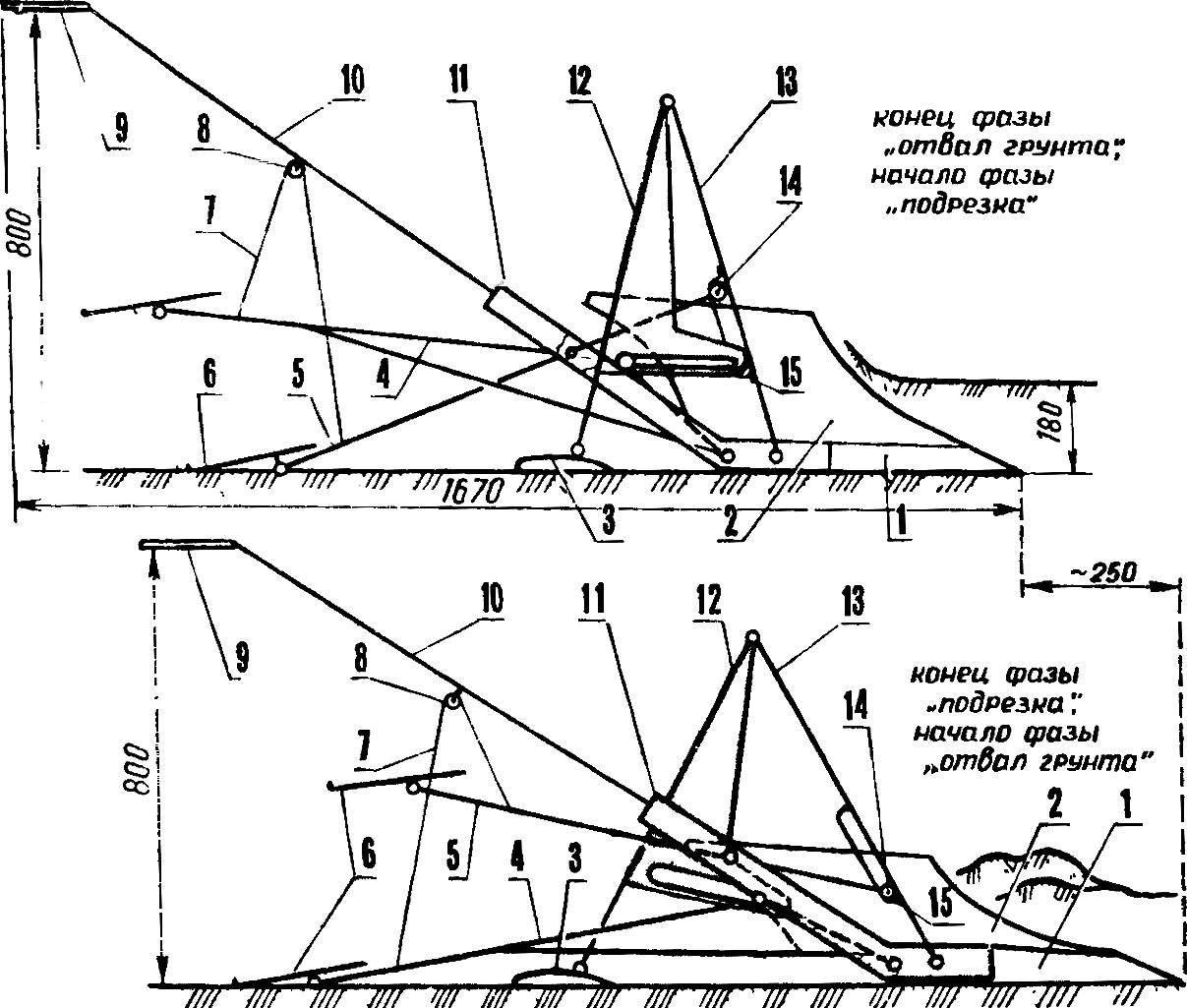 Схема работы ножного рычажного привода (нумерация позиций — на рис. 1).