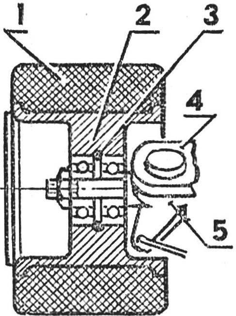 Wheel front axle
