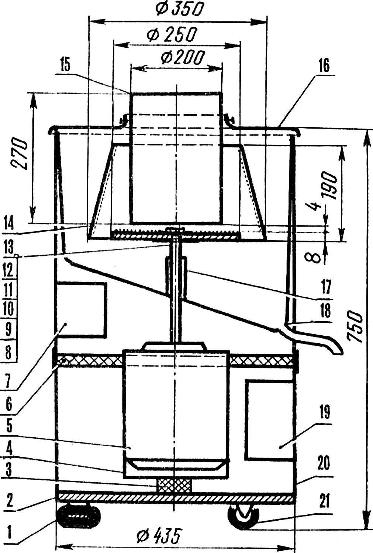 Рис. 1. Стиральная машина СМР-1,5 в роли соковыжималки.