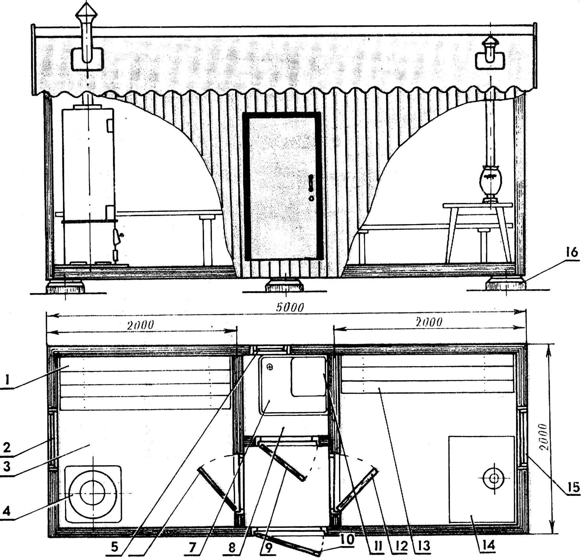 Универсальная баня конструкции И. Ф. Пляскина.
