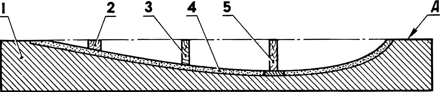 Формовка половин панельной обшивки крыла.