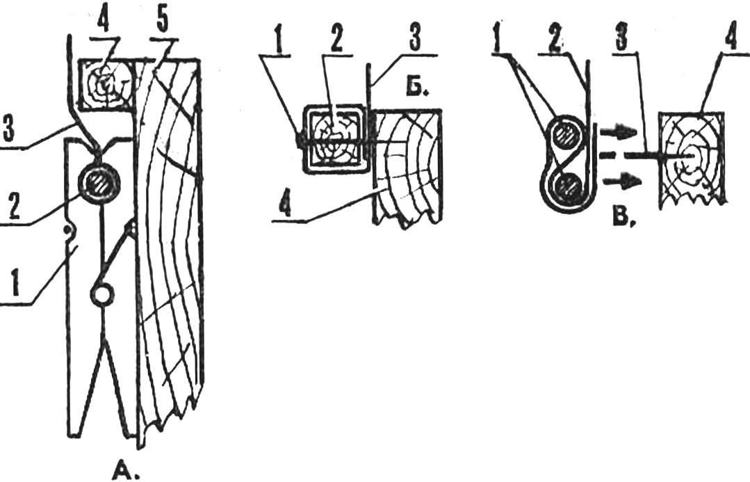 Рис. 2. Способы крепления прозрачного покрытия гелиосушилки.