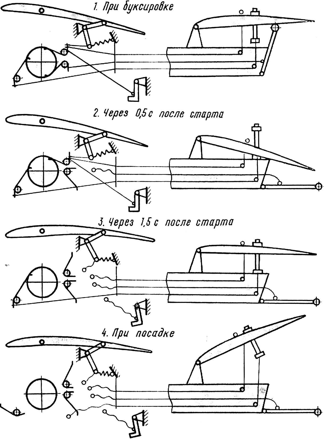Рис. 3. Кинематическая схема положения элементов механики и стабилизатора.