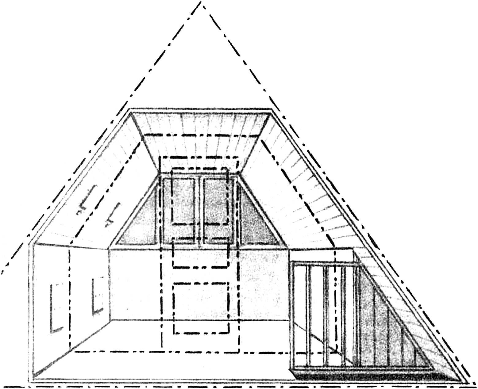 Даже небольшой чердак может стать прекрасной мансардой. Так выглядит обустроенное чердачное помещение летнего дачного домика на одну или две комнаты (перегородка показана условно).