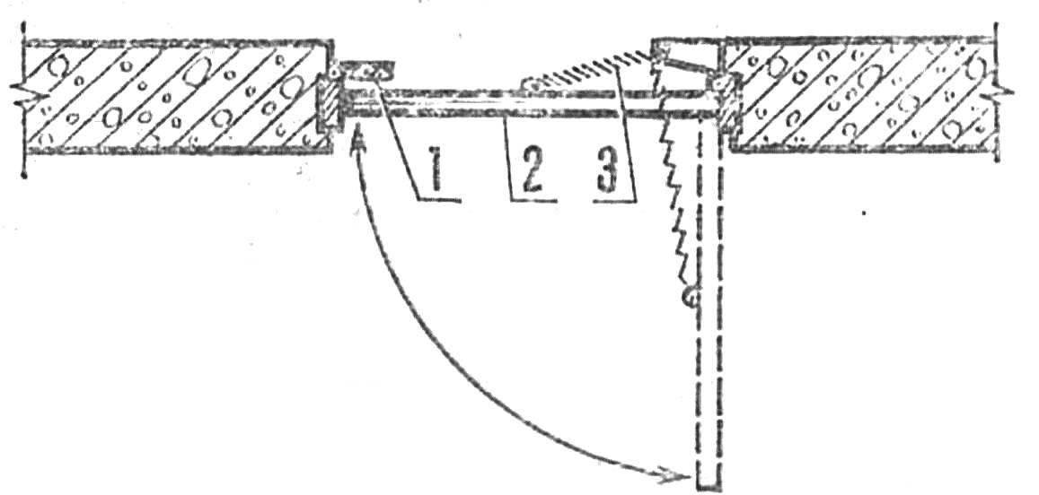 Рис. 1. Пружинный механизм закрывания двери