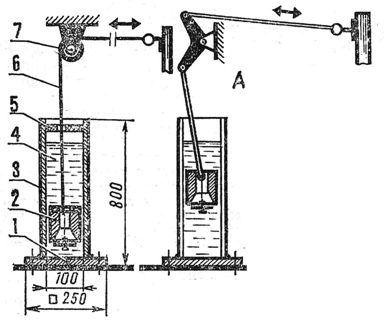 Рис. 2. Механизм закрывания двери с помощью груза