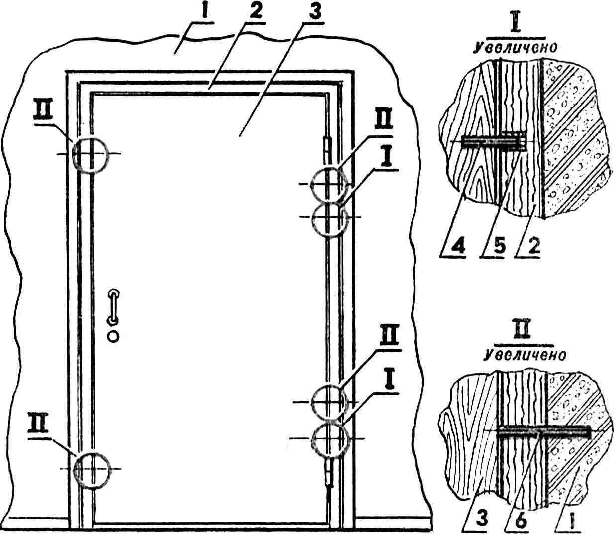 Рис. 1. Усиление двери и дверной коробки.