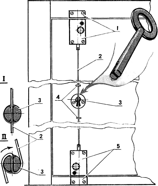 Рис. 4. Оснащение двери дополнительными запорами.