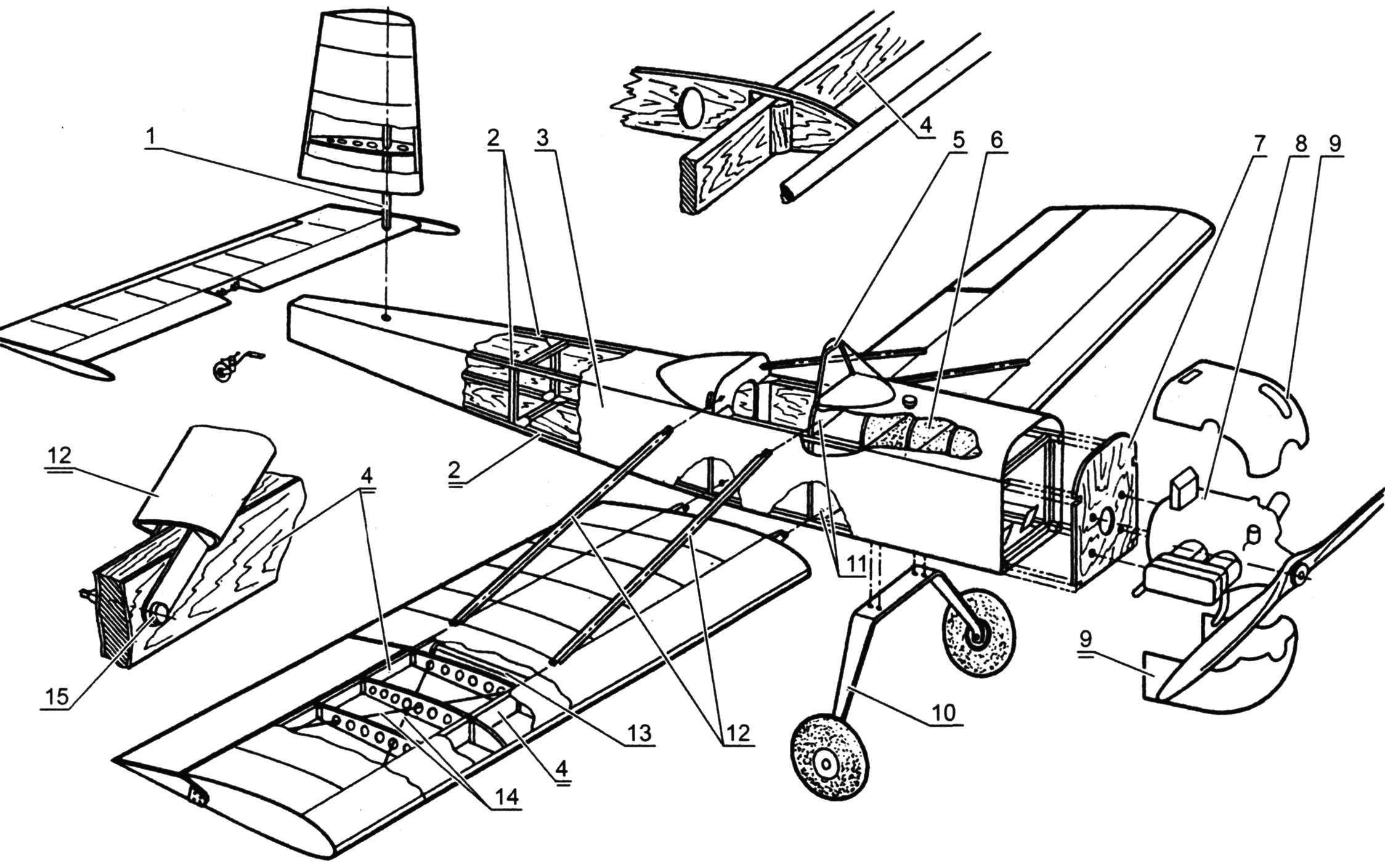 Design of aircraft