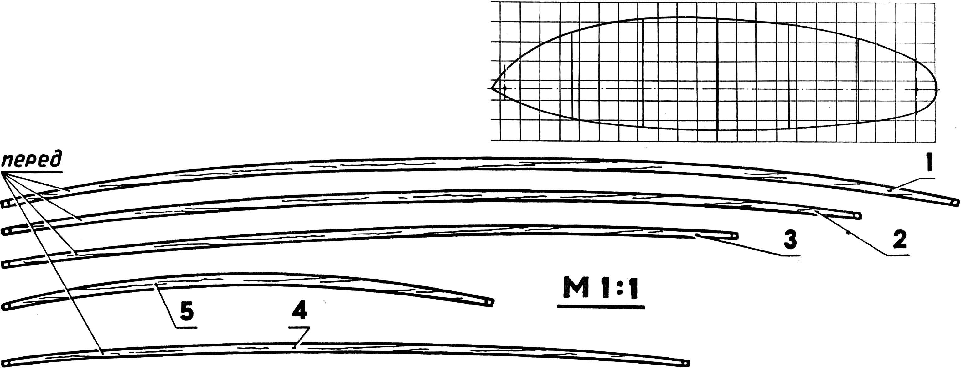 Fig. 2. Profiles.