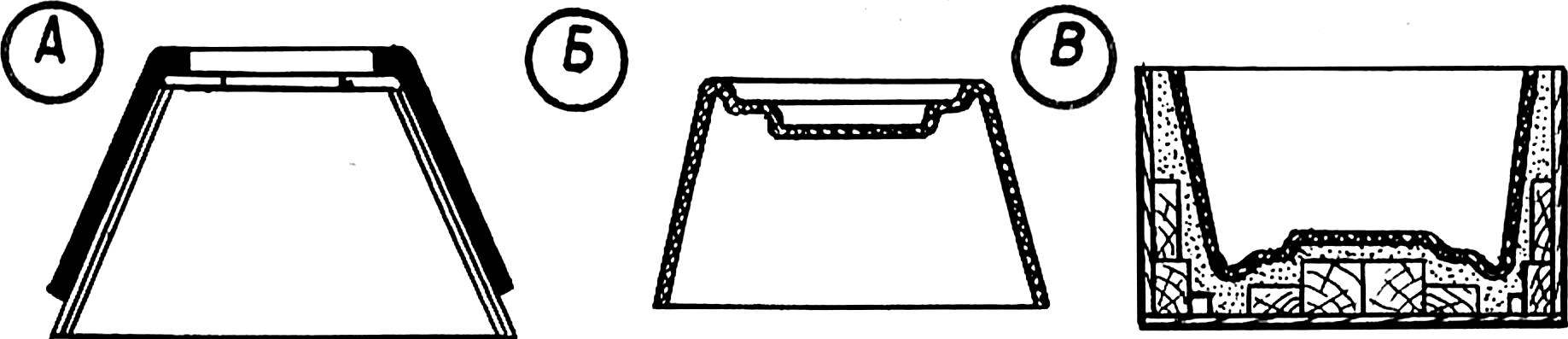Рис. 3. Последовательность операций по изготовлению обтекателя матричным способом.