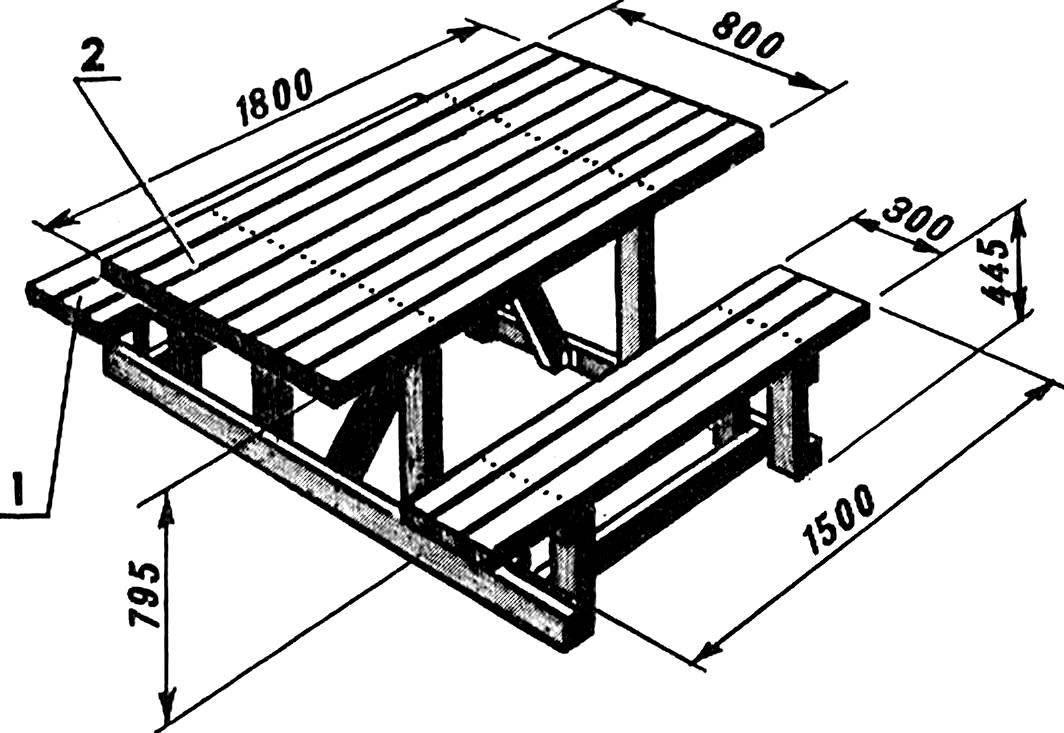 Рис. 5. Стол с лавками.