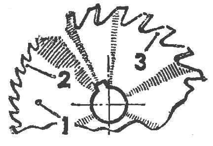 Рис. 1. Доработка дисковой фрезы