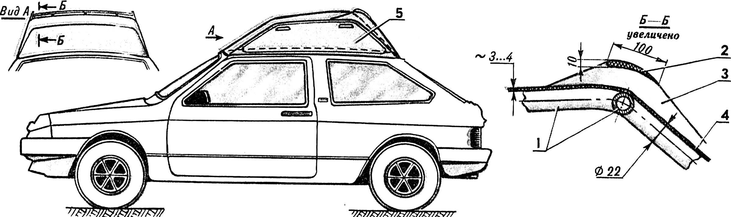 Рис. 1. «Аэродинамический» багажник и его основные элементы (применительно к ВАЗ-2108).