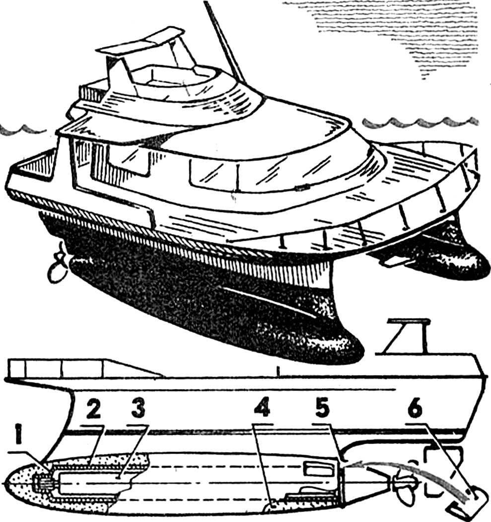 Рис. 3. Модель полупогруженного катамарана. Внизу показана схема установки моноблока.