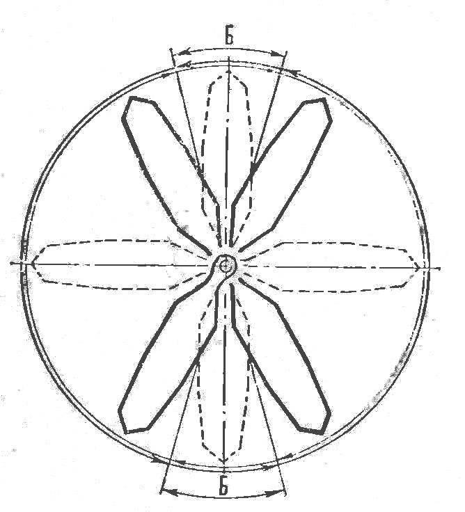 Сопоставление движения крыльев колибри и ее механической модели