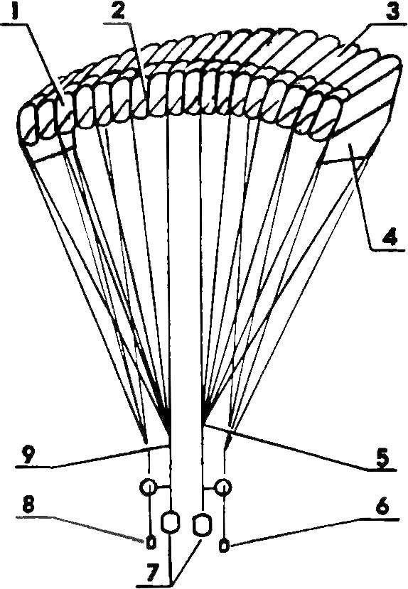 Design of a modern paraglider.