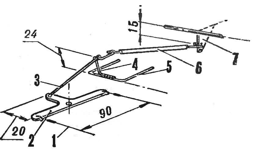 Рис. 5. Схема управления моделью