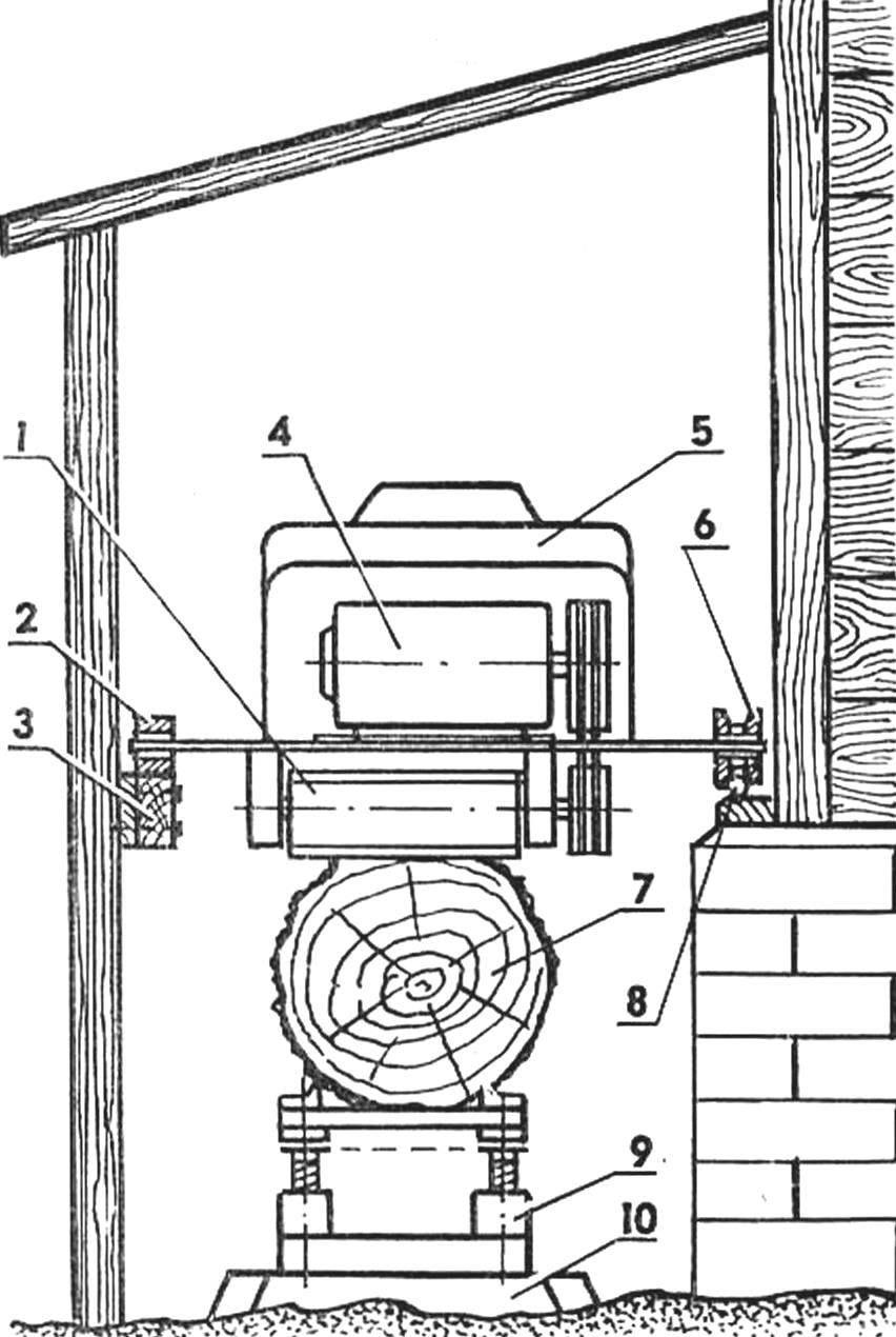 Рис. 1. Устройство получения строительной древесины из бревен.