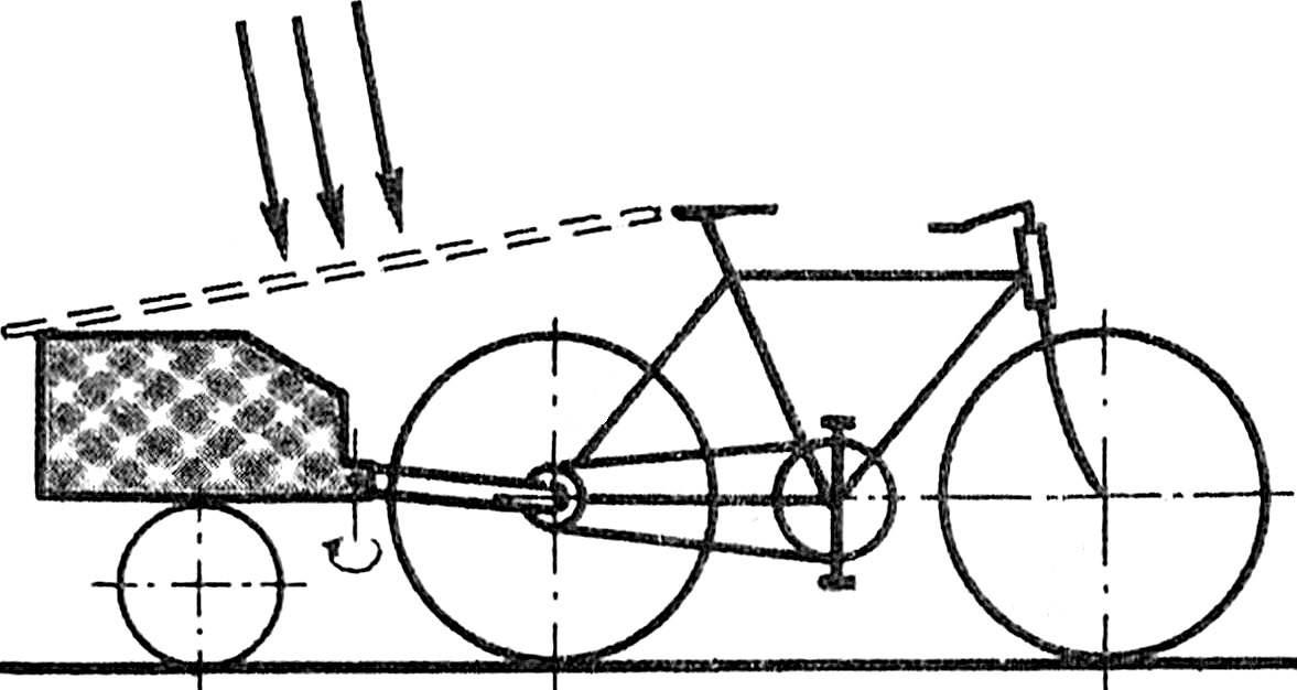 Схема солнечного велосипеда.