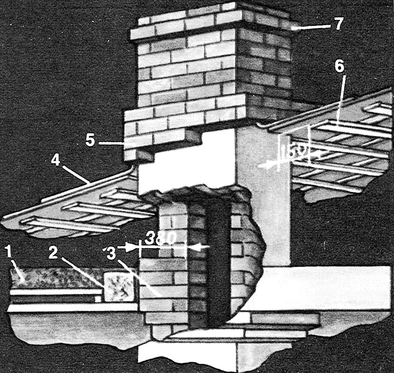 The passage of the chimney through the roof and the attic floor.