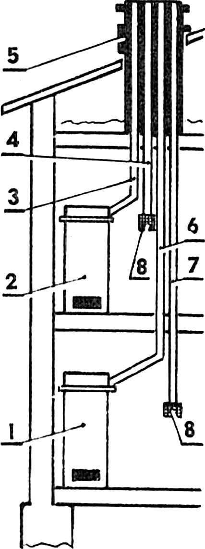 Схема дымохода для печей в двух уровнях.