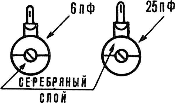 Рис. 4. Настройка конденсатора C1.