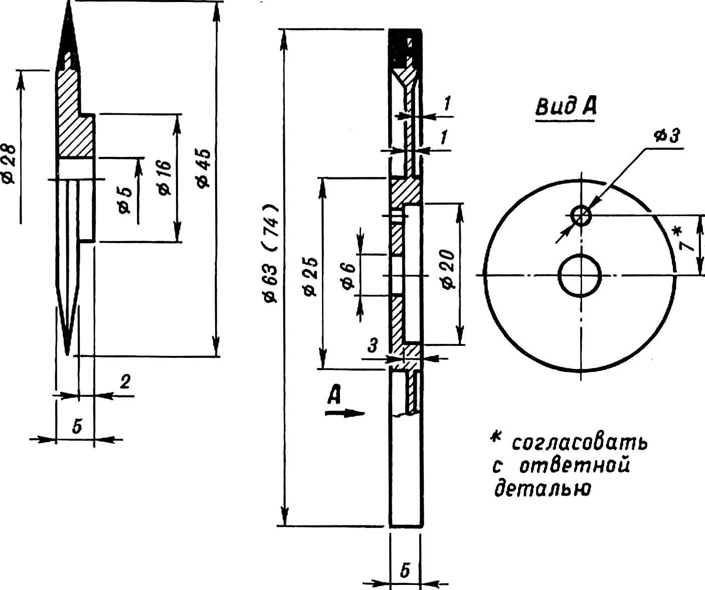 Рис. 6. Колеса (cлева — переднее).