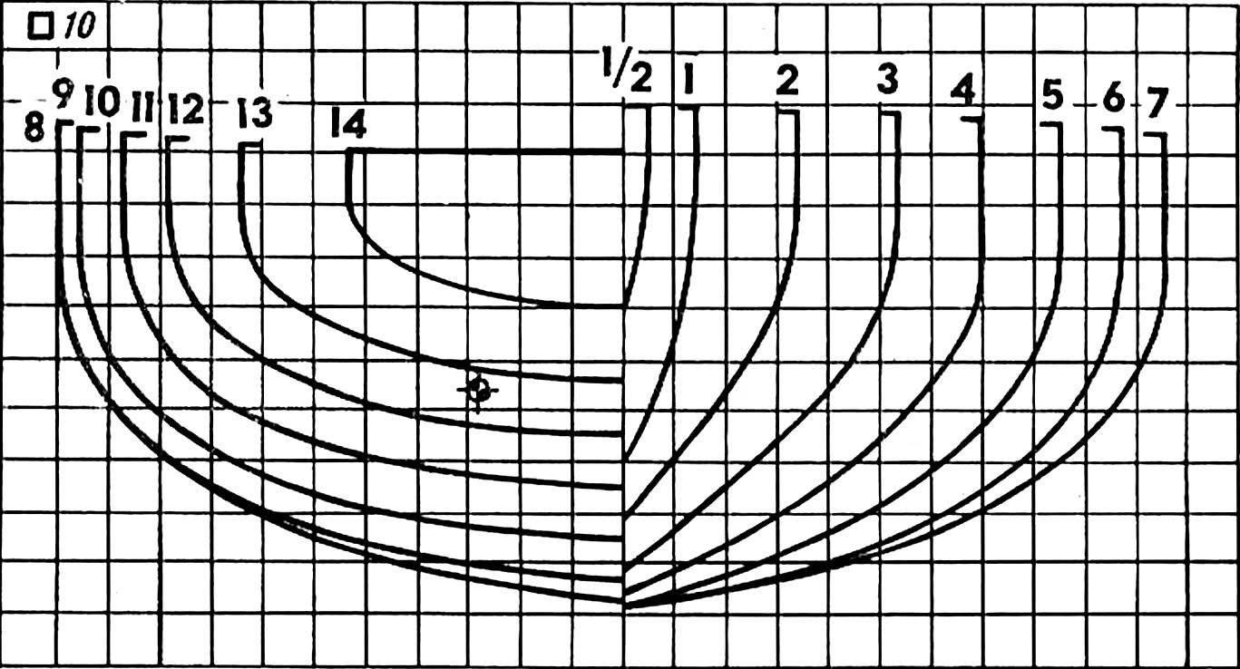 Рис. 2. Проекция «Корпус».