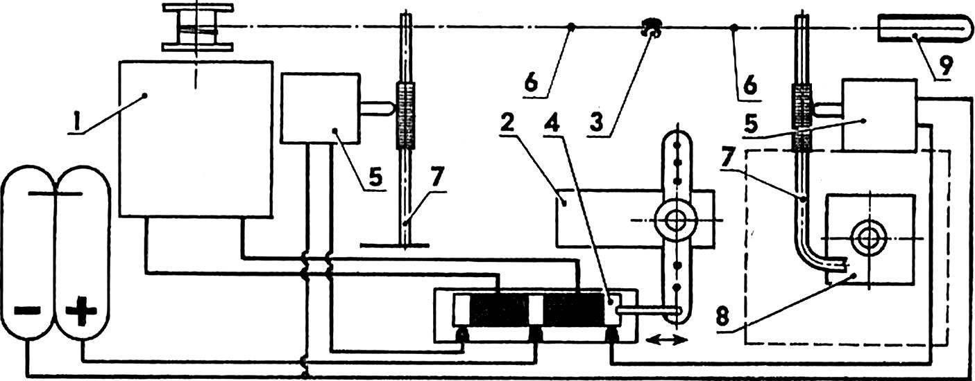 Рис. 4. Схема управления дискретной парусной лебедкой.