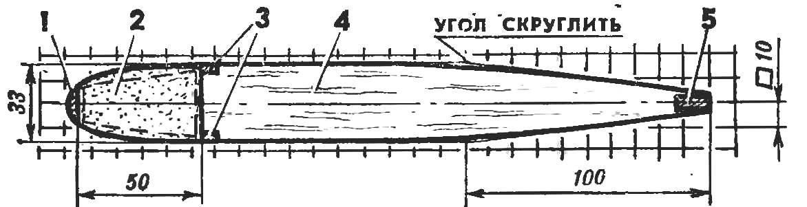 Рис. 3. Сечение крыла