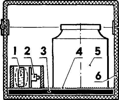 Рис. 1. Балконный «холодильник» с термостатированием.