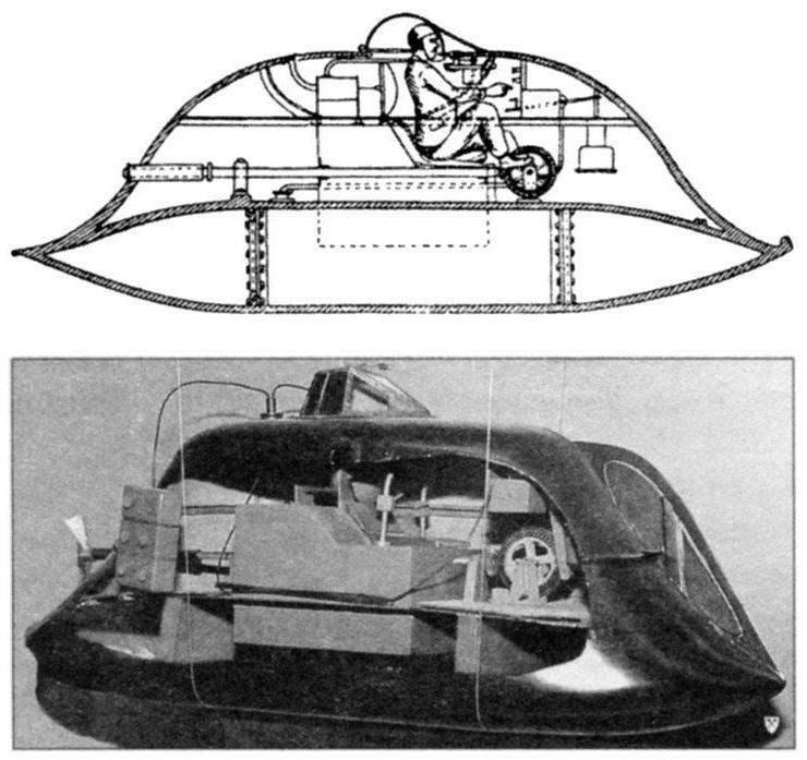 «Подоскаф» (первый вариант подводной лодки) С.К. Джевецкого. Россия, 1878 г.