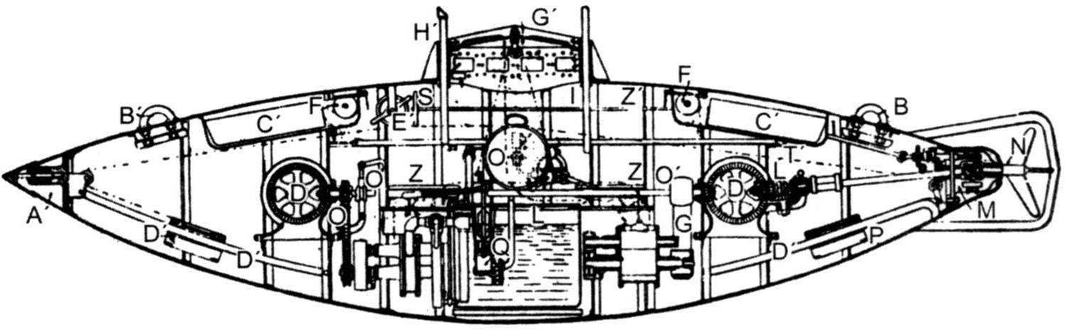 Третий вариант подводной лодки С.К. Джевецкого. Россия, (1881 г.) по которому была построена первая серия русских субмарин в количестве 50 штук (обозначения позиций - авторские)