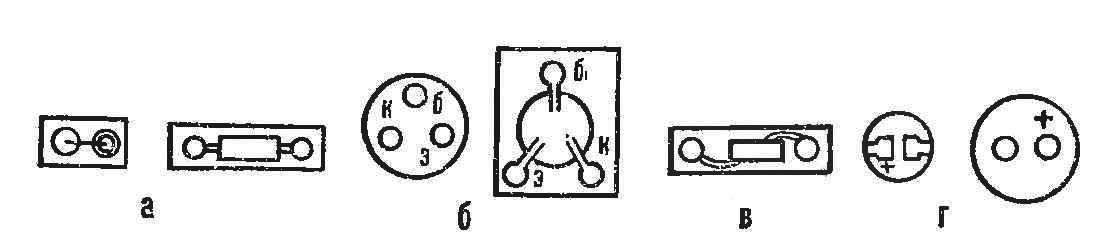 Fig. 2. Application of radioelements
