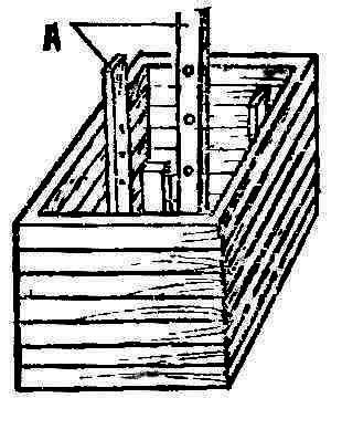 Рис. 4. Установив снрепляющих досок (А) с внутренней стороны сруба
