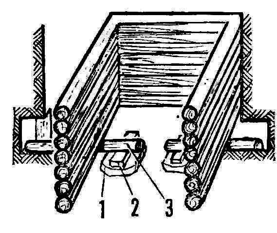 Рис. 6. Подпирание сруба подкладками (бревнами)