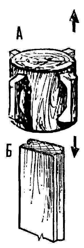 Рис. 8. Забивание шпунтованных досок бабой
