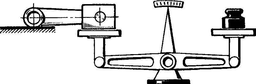 Рис. 5. Схема проверки массы шатунно-поршневой группы, принимаемой в расчет степени сбалансированности.