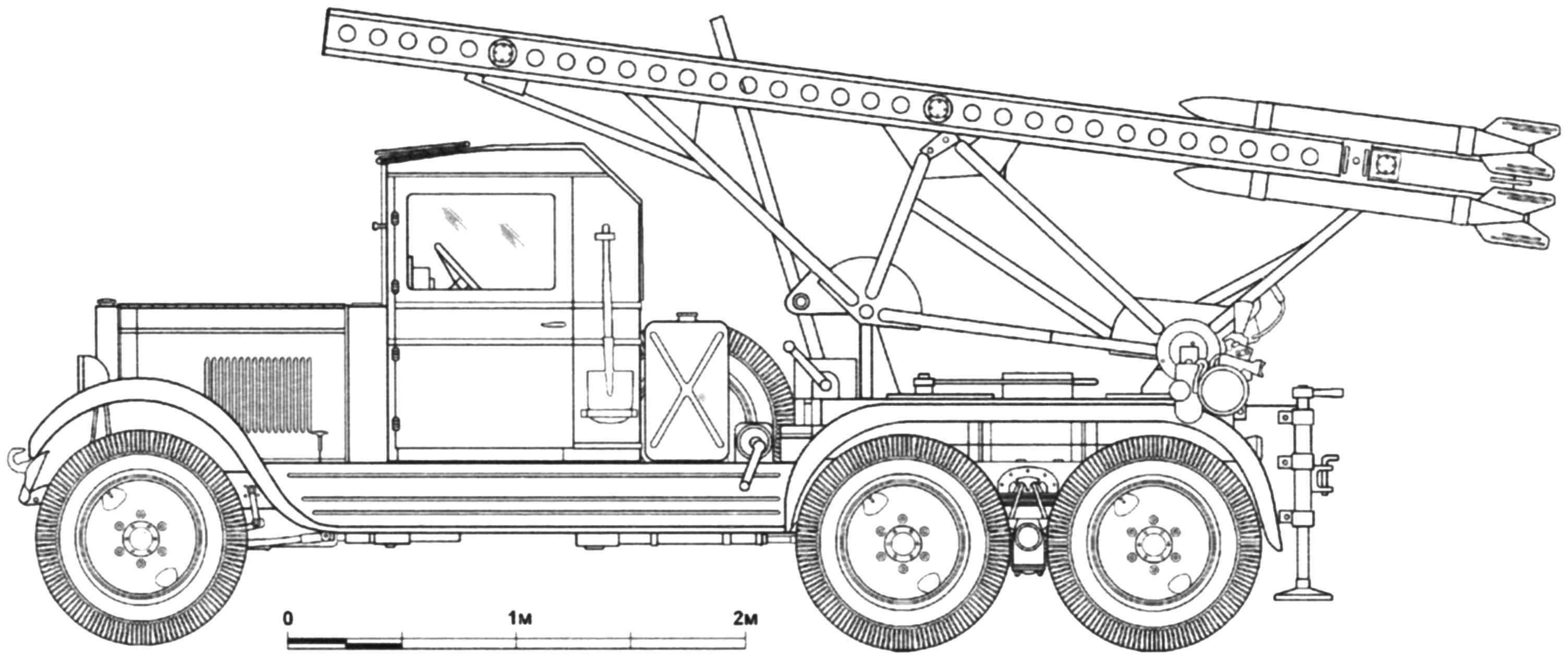Схема установки БМ-13 на шасси ЗиС-6