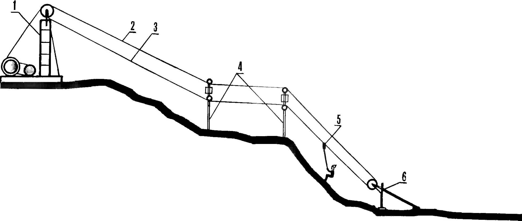 Схема горнолыжного подъемника МГП-300.