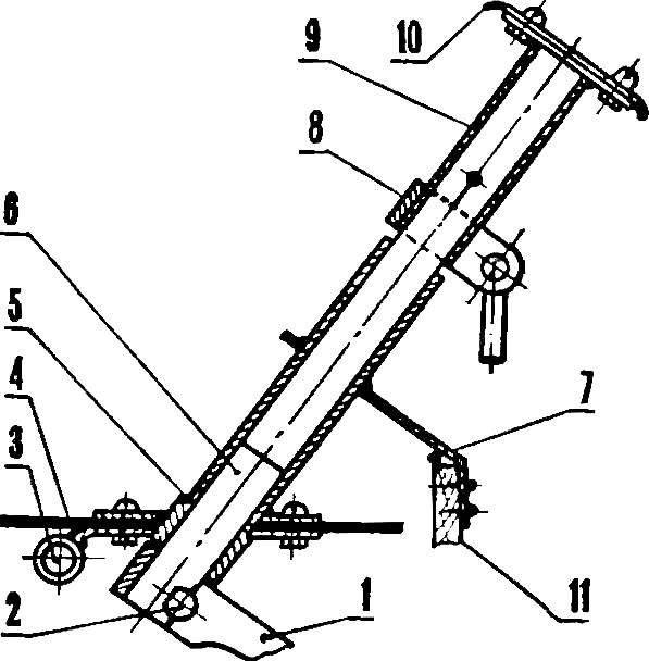 Схема рулевой колонки.