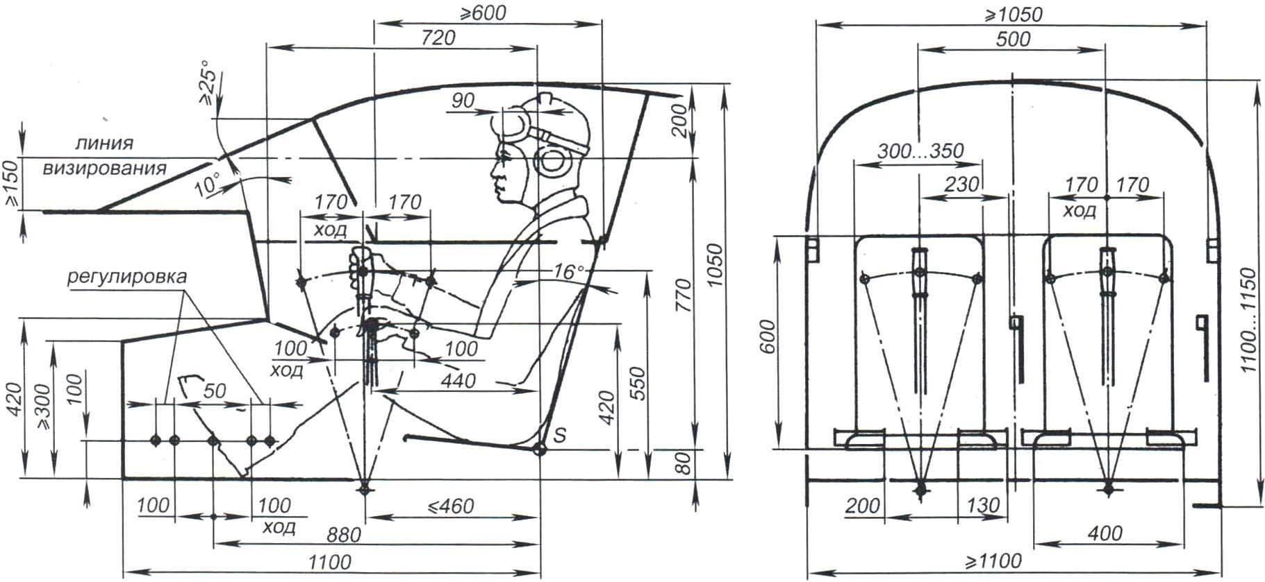 Рекомендуемые размеры кабины двухместного самолёта с «автомобильным» расположением членов экипажа