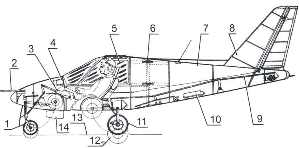 Компоновка самолёта «Импульс» И-2