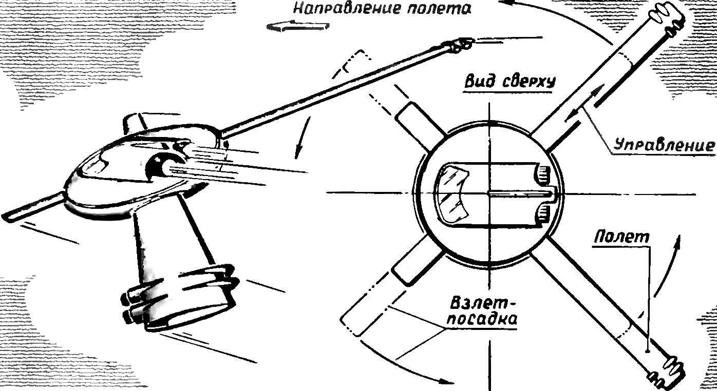 Гибрид вертолета и самолета-«утки».