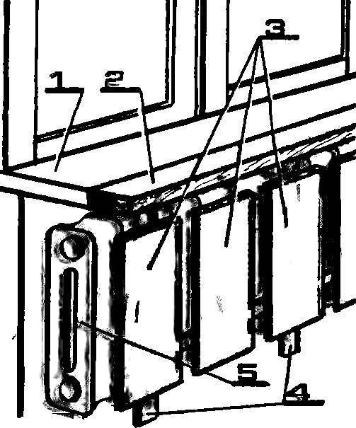 Рис. 2. Конструкция декоративного экрана при узком подоконнике.
