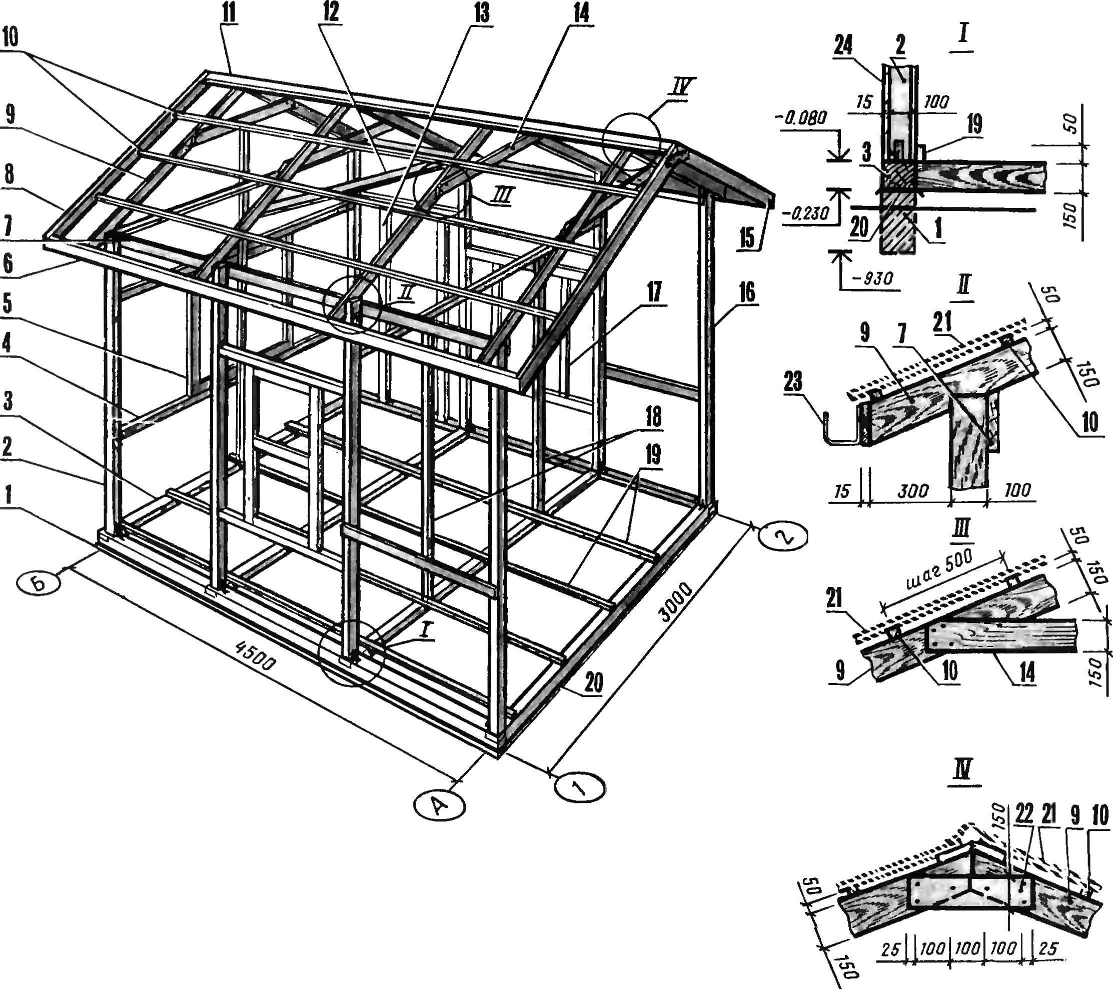 Дом на даче своими руками чертежи размеры фото 31