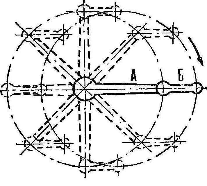 Рис. 3. Схема движения модернизированного шатуна