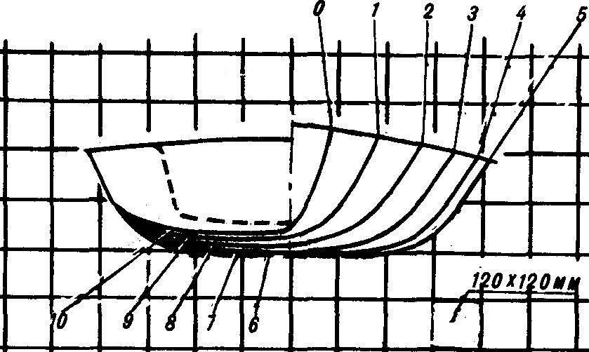 Рис. 3. Теоретический чертеж корпуса.