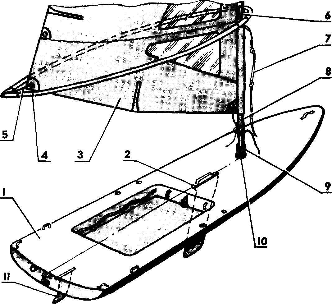 Рис. 6. Оснастка парусника в варианте виндсерфера.